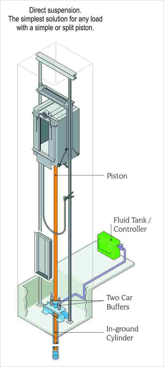 kone elevator maintenance manual pdf